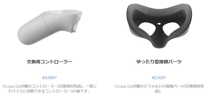 Oculus Goの予備パーツ