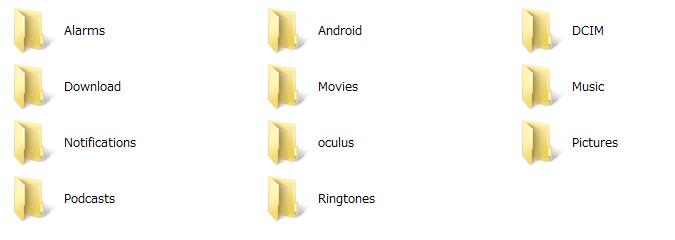 Oculus Goの中身
