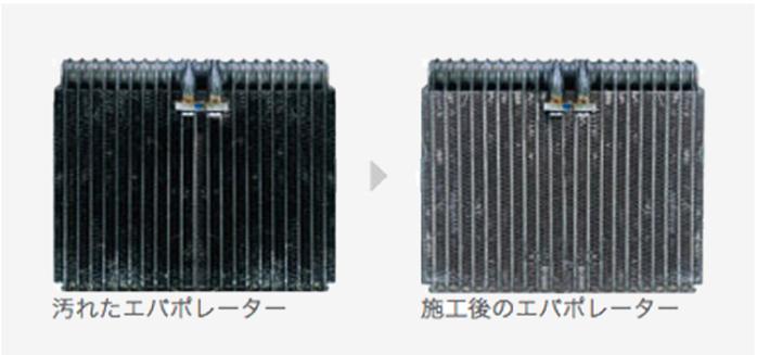洗浄前と洗浄後のエバポレーターの比較