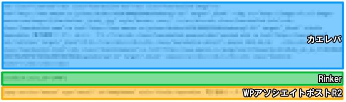 カエレバ・WPアソシエイトポストR2・Rinkerのソースコードの長さの比較