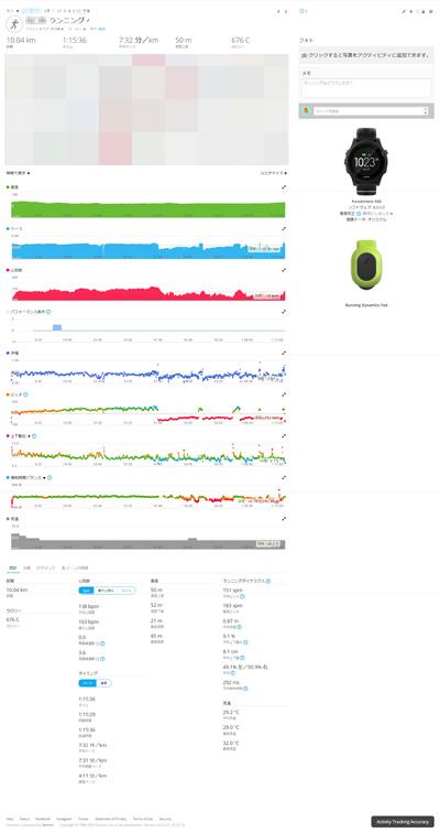 Garmin Foreathlete935で分析したデータ